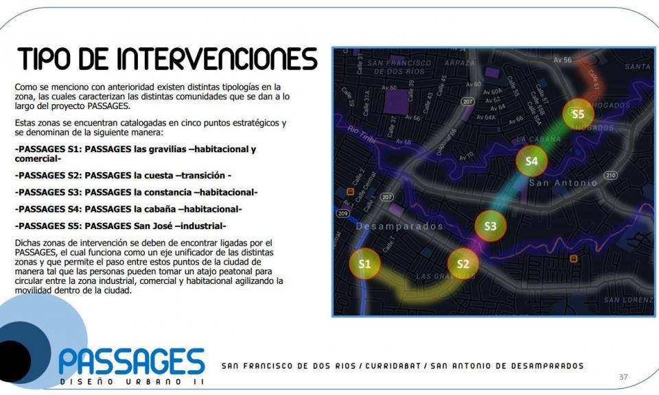 tipo de intervencionesjpg page371375